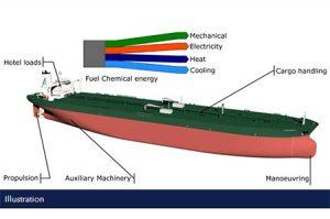dnv-gl-energy-efficiency-methodology