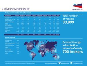 141208 Infographic Diverse Membership