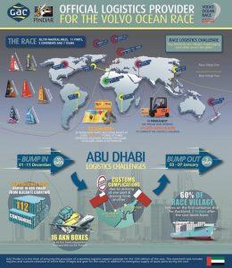 GAC_AbuDhabi_Infographic_Vs4