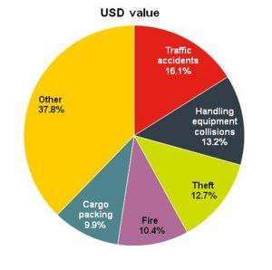 150225 Top Five PR_USD