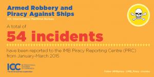 Maritime_Infographics_3-01