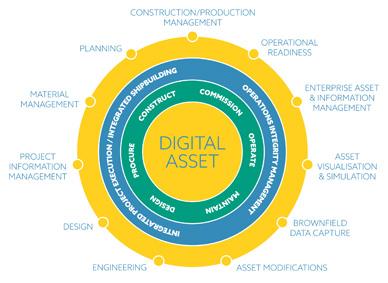 AVEVA Digital Asset Diagram FINAL CMYK Outlined