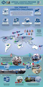 GAC Pindar_Volvo_Infographic_ENGLISH