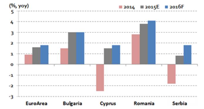 EUROBANK ERGASIAS graphic 16DEC2015