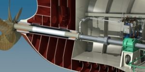 Typical seawater lubricated propeller shaft system (courtesy of Thordon Bearings Inc)