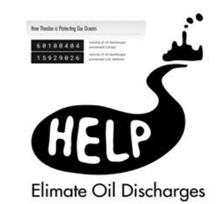 The Oil Savings Calculator calculates the amount of operational oil prevented from leaking into the world's oceans with a seawater-lubricated propeller shaft bearing