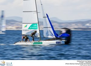 Sailing World Cup Hyeres TPM 2016