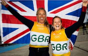 Copyright © Richard Langdon & British Sailing Team