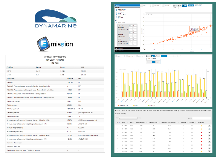 An example annual MRV report generated by DYNAMARINe's Emission Monitoring system